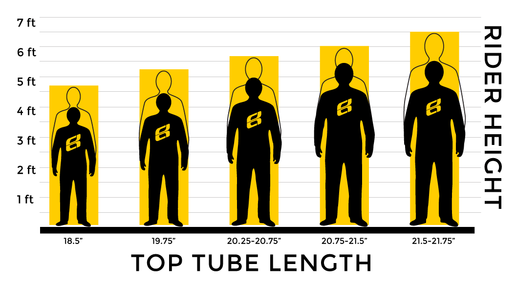 Redline Bmx Size Chart Bmx United